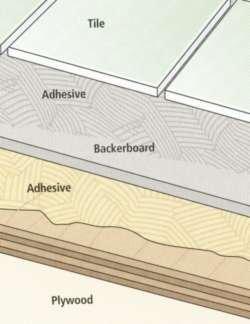 Tile_Subfloor_Diagram.jpg
